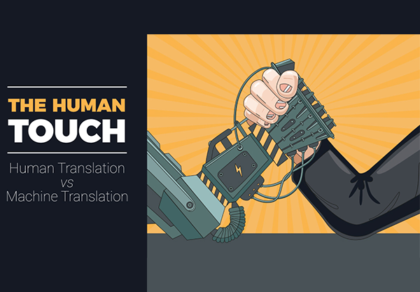 machine translation versus human